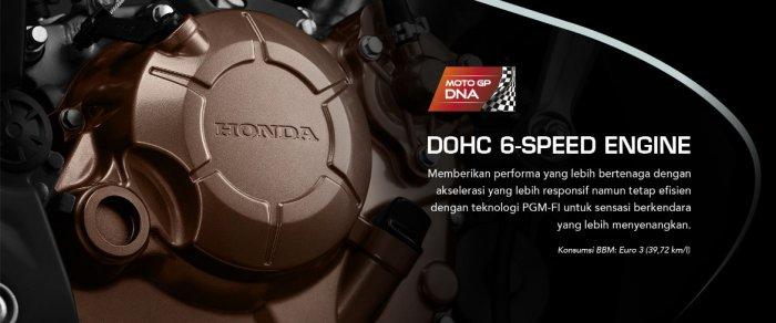 Động cơ Honda CBR150R ABS 2019